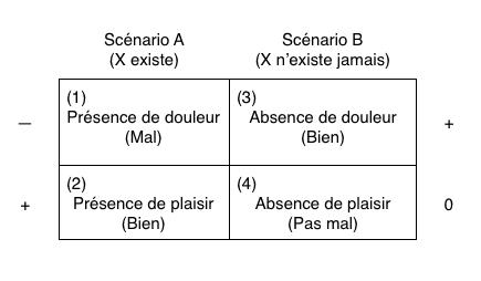 Benatar 2006 p 38