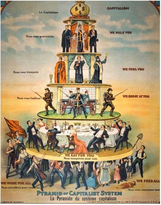 Représentation de la pyramide de l'exploitation datant de 1912.