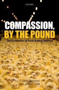 Compassion by the Pound